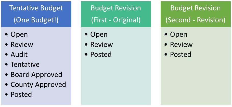 BudgetDualBudgeting.jpg