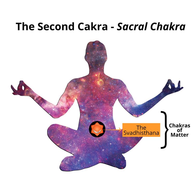 Balance Chakra (2).png