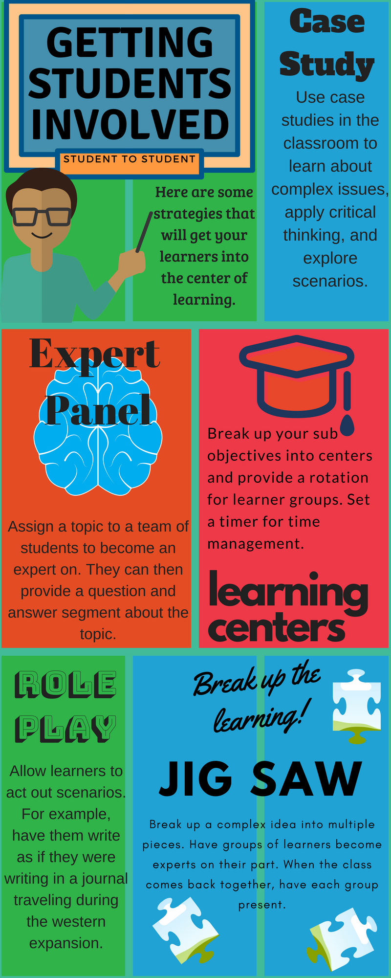 Instructional Strategies- Learner Centered (1).jpg