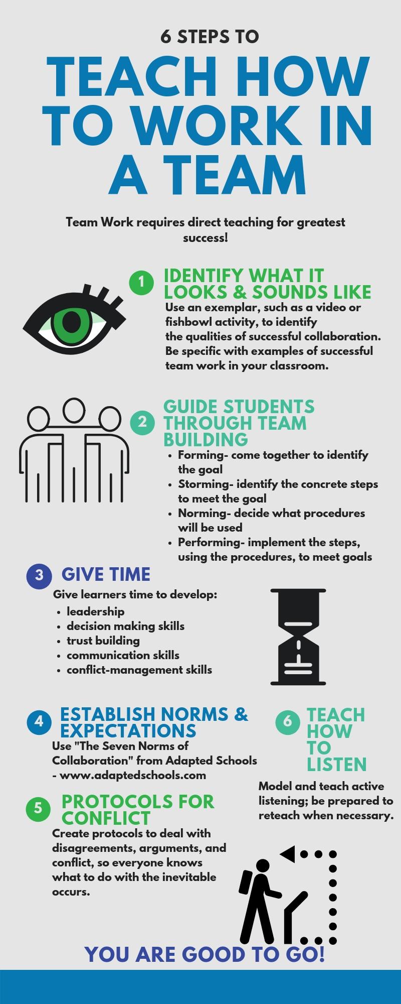 Teach how to work in a team (1).jpg