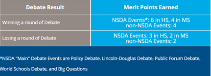 DebatePoints.png