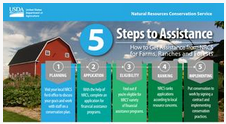 Nrcs steps to assistance