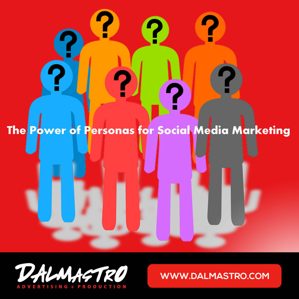 Marketing Personas