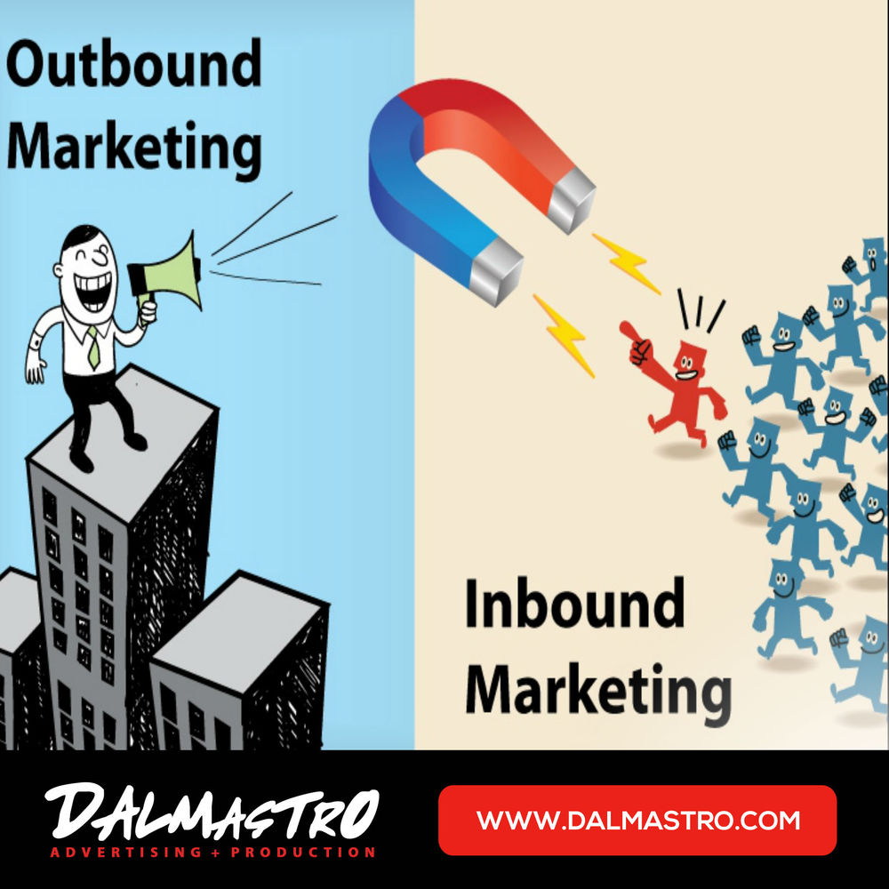 Inbound Marketing | Miami, FL