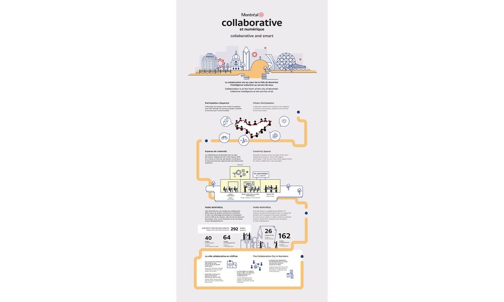 collaborative-copy.png