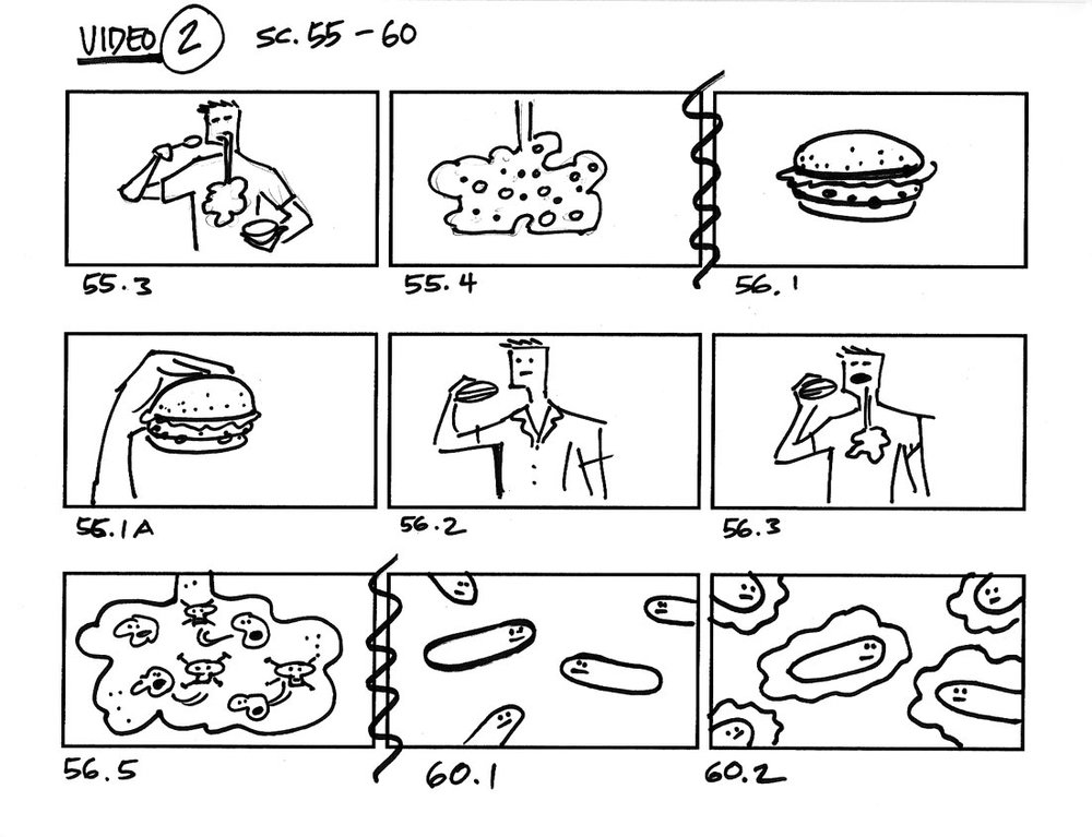 Food Safety Video Storyboard