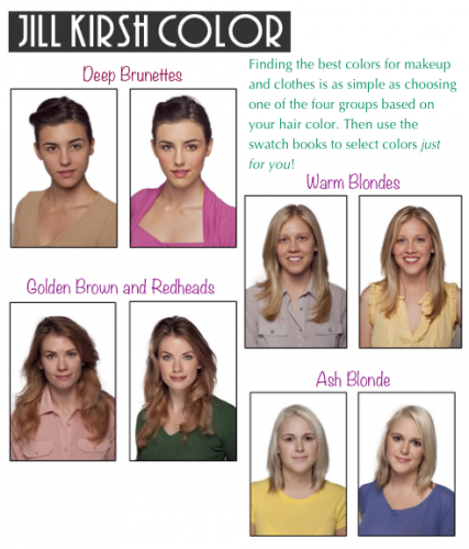How To Pick A Hairstyle And Color | Hair