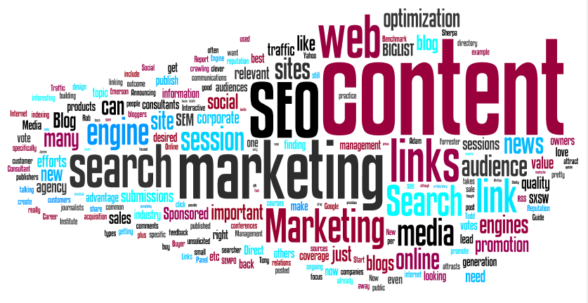 seo marketing collage