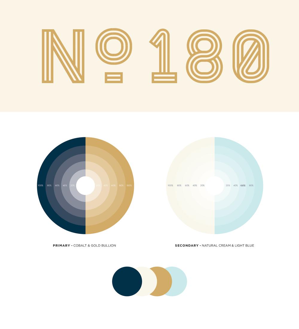 Branding custom font graphic design