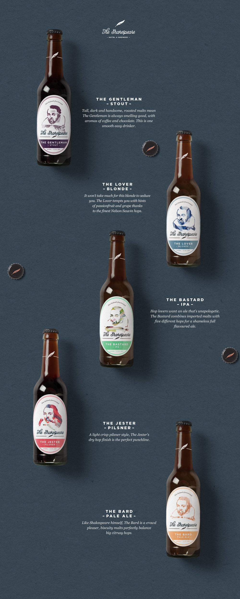 Branding logo design Melbourne Brewery bottle packaging