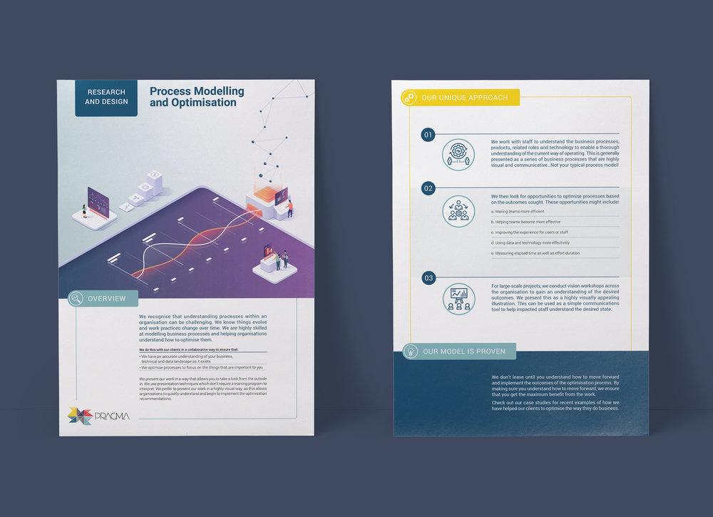Illustration infographic freelance design Melbourne