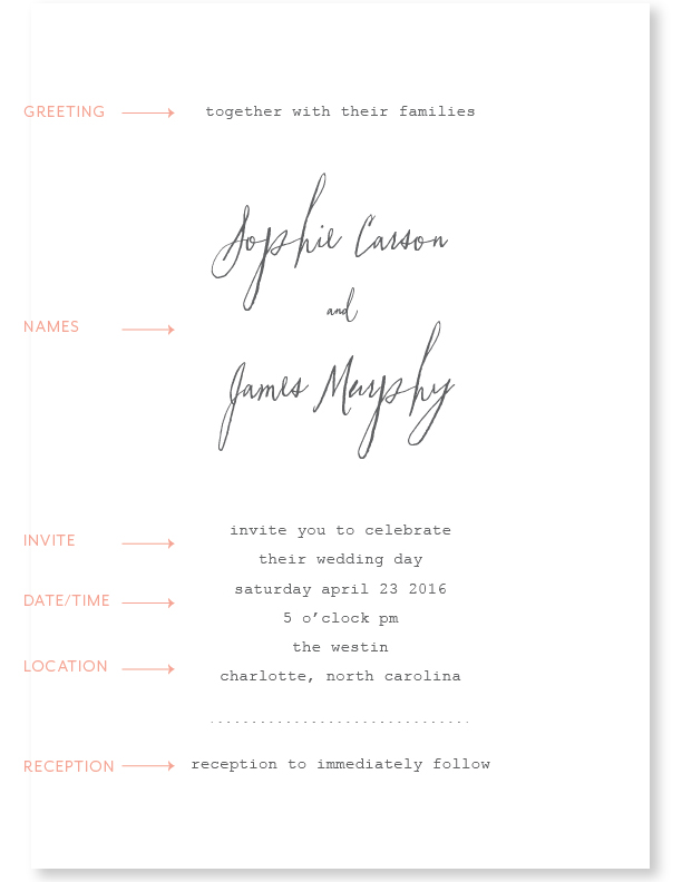 Wedding invitation etiquette august white invitation wording can become complicated so try to keep it as simple as possible start with basic wording that coordinates with your wedding day filmwisefo