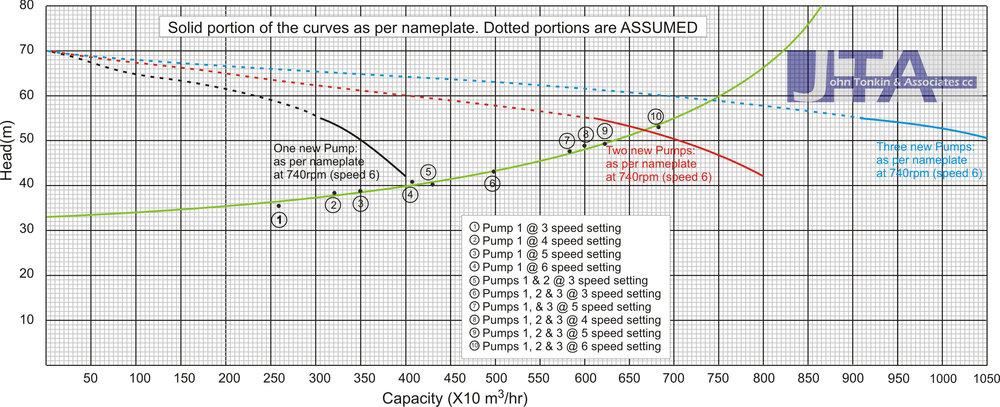 SAICCOR Intake syst curve.jpg
