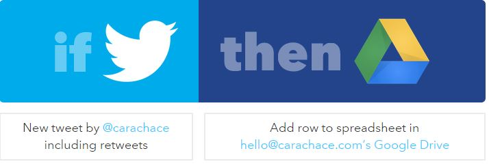 IFTTT recipe Twitter to Google Drive - Cara Chace