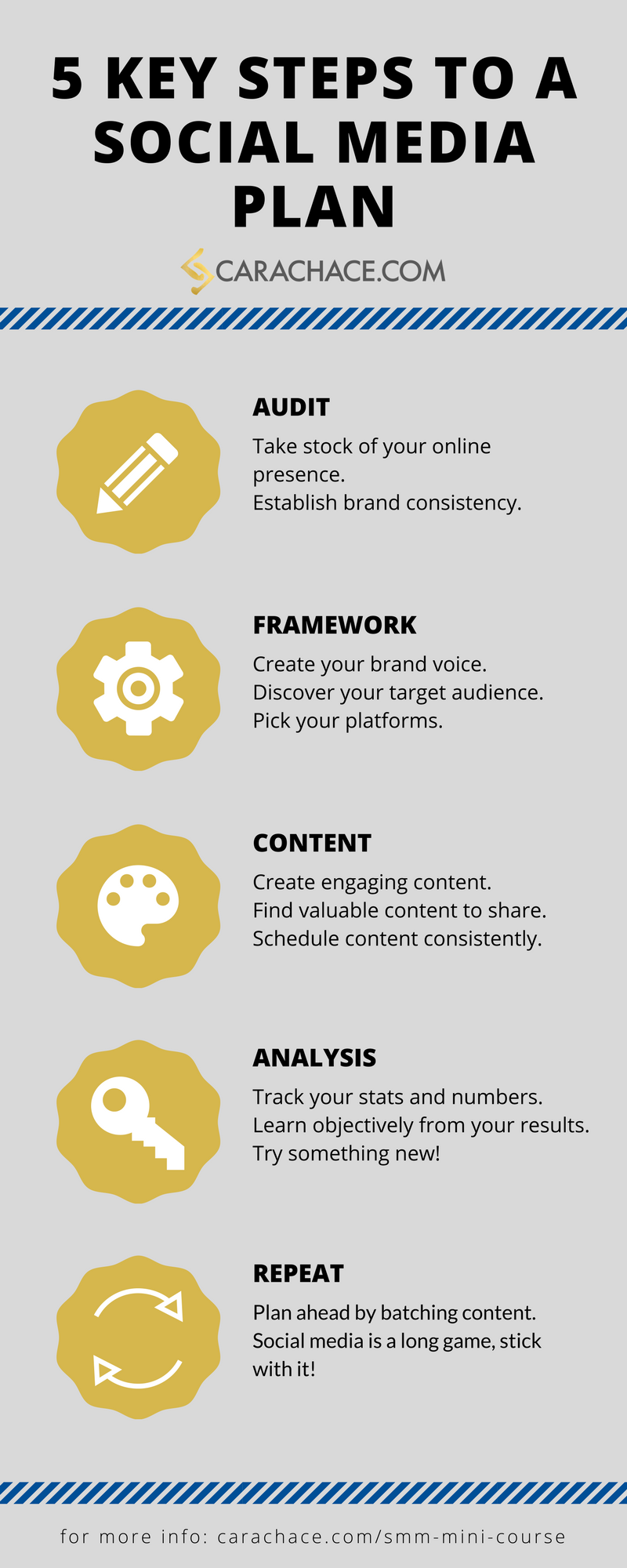 Social-Media-Email-Course-inforgraphic.png
