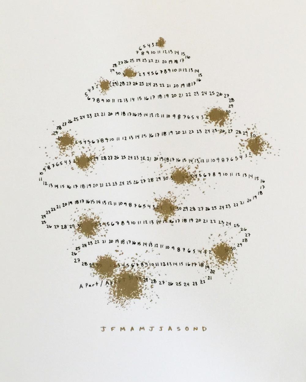 LOOP,   Perpetual Calendar series   Silkscreened in Brooklyn on Archival Paper