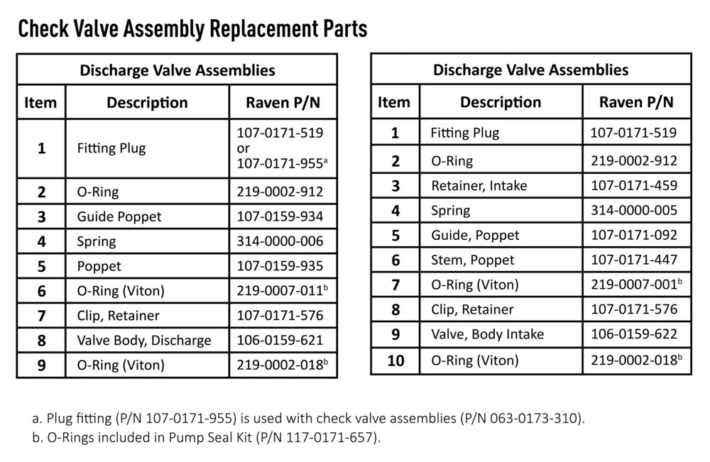 RAVEN Replacement Parts.jpg