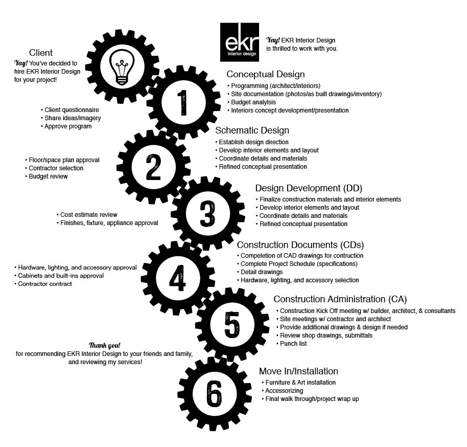 EKR Process Graphic-01.jpg