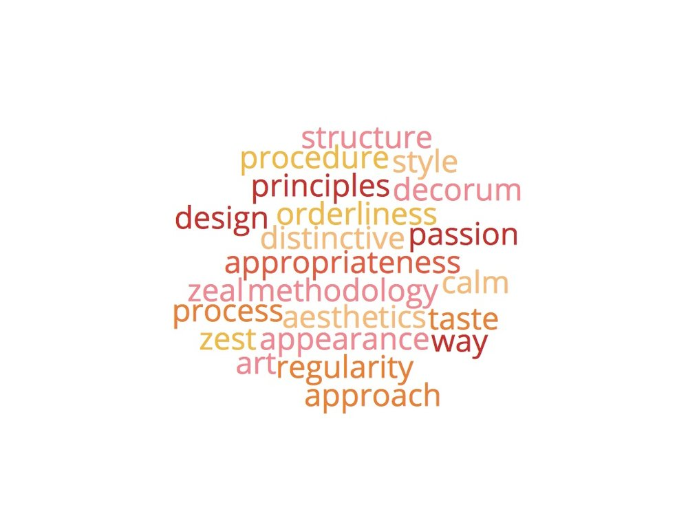 style-decorum-word-cloud.jpg