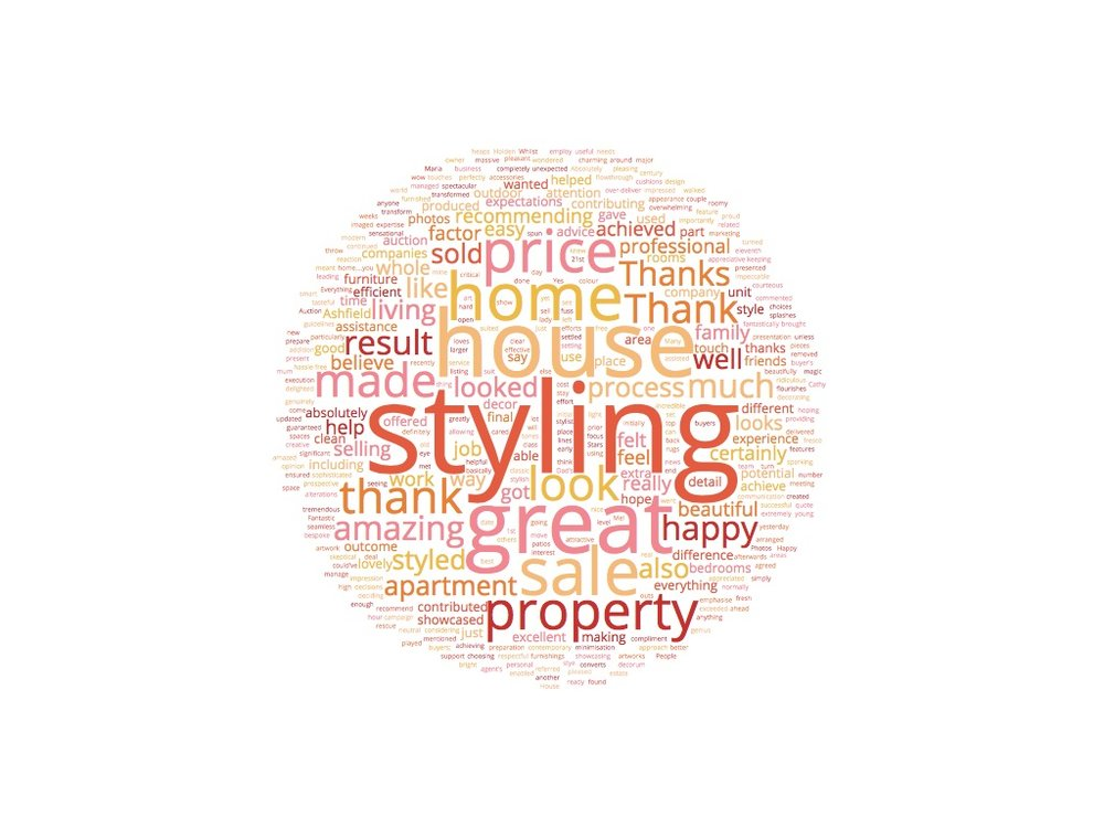 word-cloud-testimonials-property-styling.jpg
