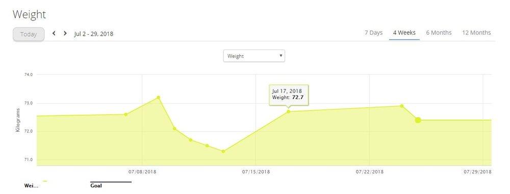weight-graph.JPG