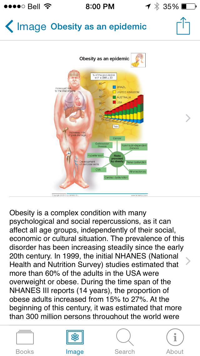 Obesity, the app!