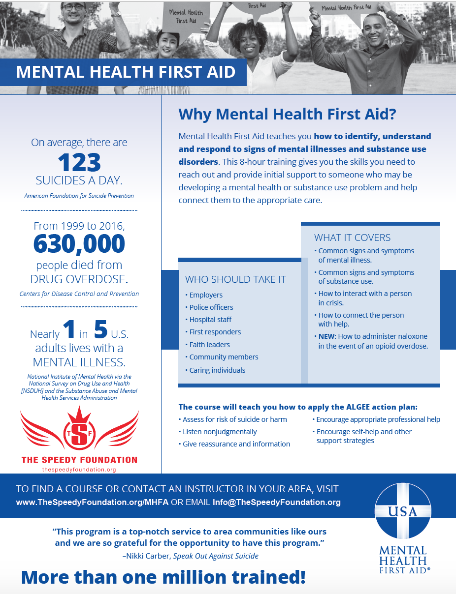 MHFA Info.png