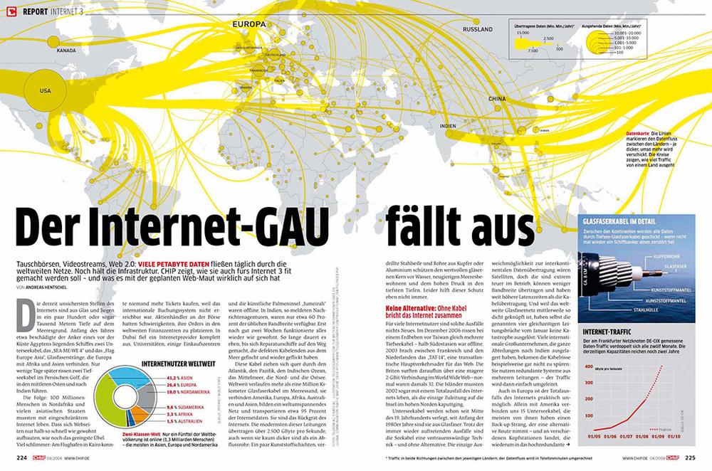 Report: Internet (Serie)