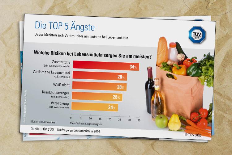 Risiken bei Lebensmitteln