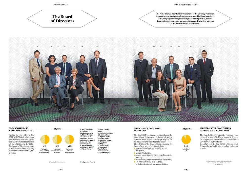 Pernod Ricard annual Report 2016