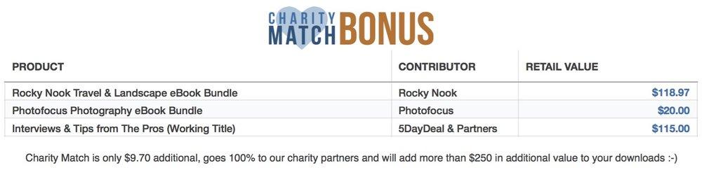 Voor nog geen tien dollar extra, die volledig naar het goede doel gaat, krijg je nog eens $250 extra aan goodies, waaronder de uitstekende reis- en landschapsfotografie eBooks van Rocky Nook.