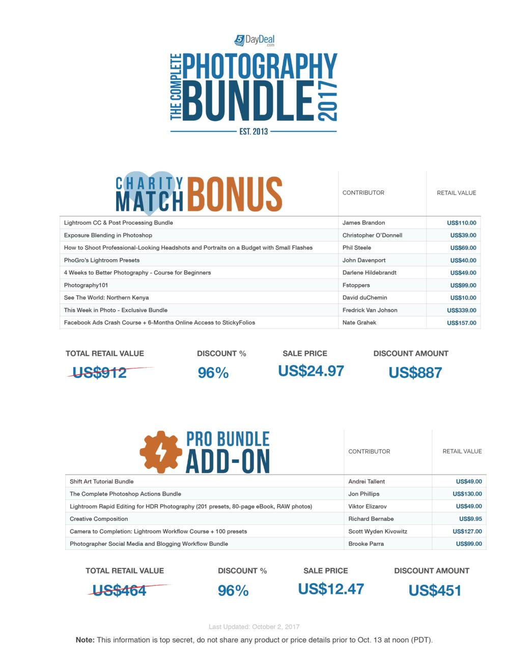 Voor nog $24,97 extra verdubbel je niet alleen het bedrag dat naar het goede doel gaat, maar je krijgt ook toegang tot nog eens $900 aan extra content. Als je daarna nog $12,47 over hebt, kan je nog de Pro Bundle Add-on bijbestellen ook. Maar dat hoeft uiteraard niet. Je kan ook gewoon de standaard 5DayDeal bundle nemen. Met de content die daar in zit, ben je sowieso al wel eventjes zoet :-)