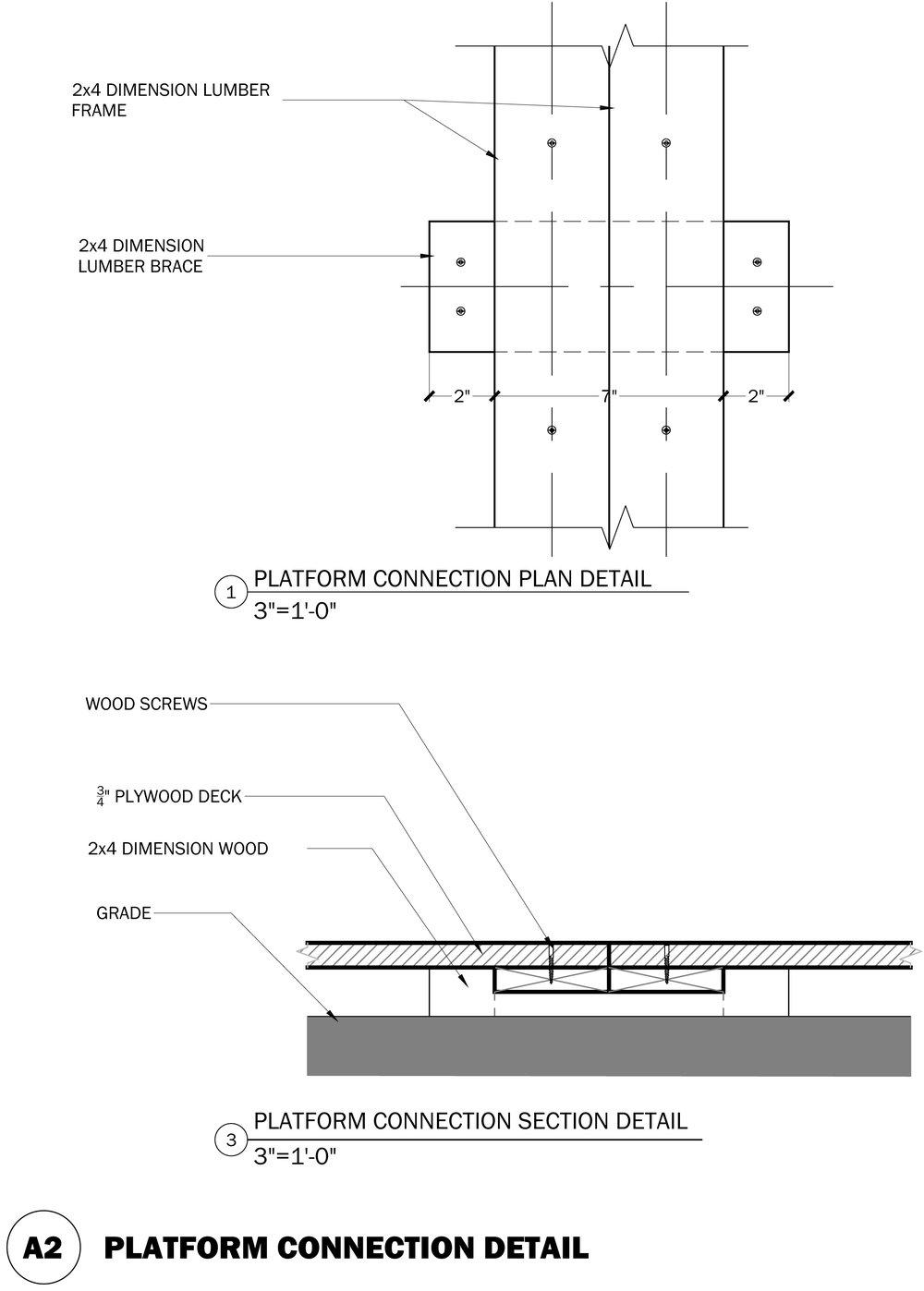 BaseDetails_PLATFORM CONNECTION details.jpg