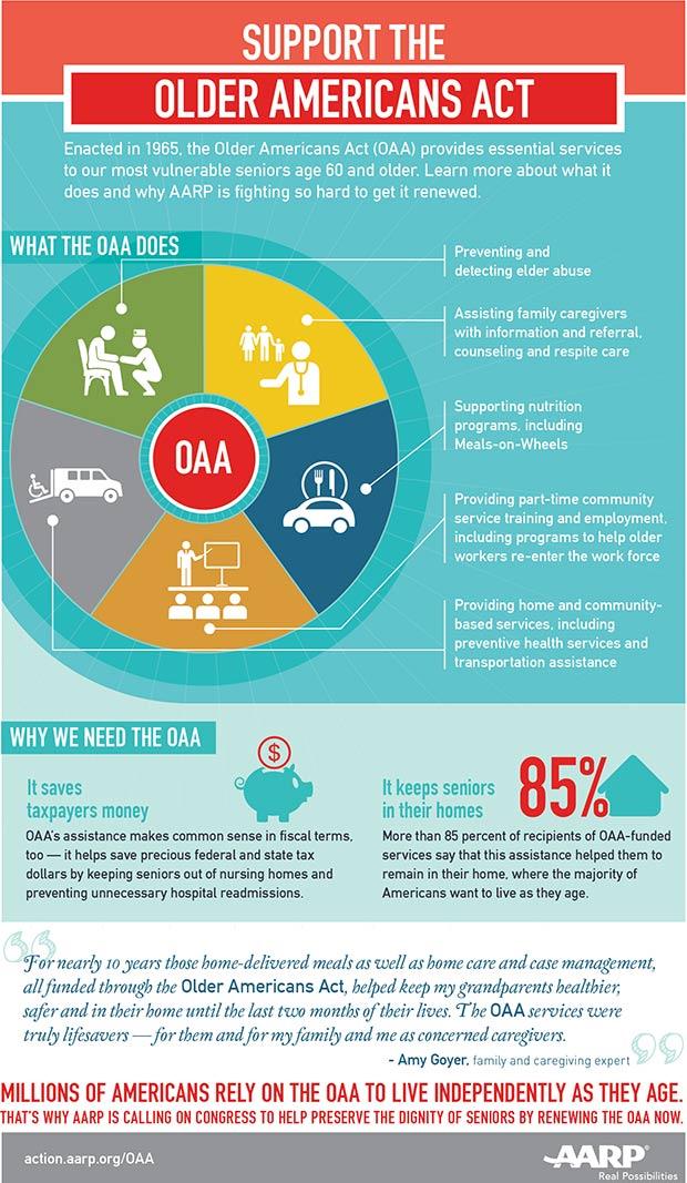 620-OAA_infographic_thumb.jpg