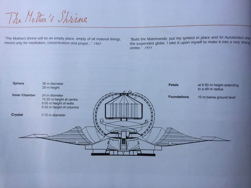 This is a cross section of the dome.  And yes Matrimandir means 'the Mother's Shrine'.