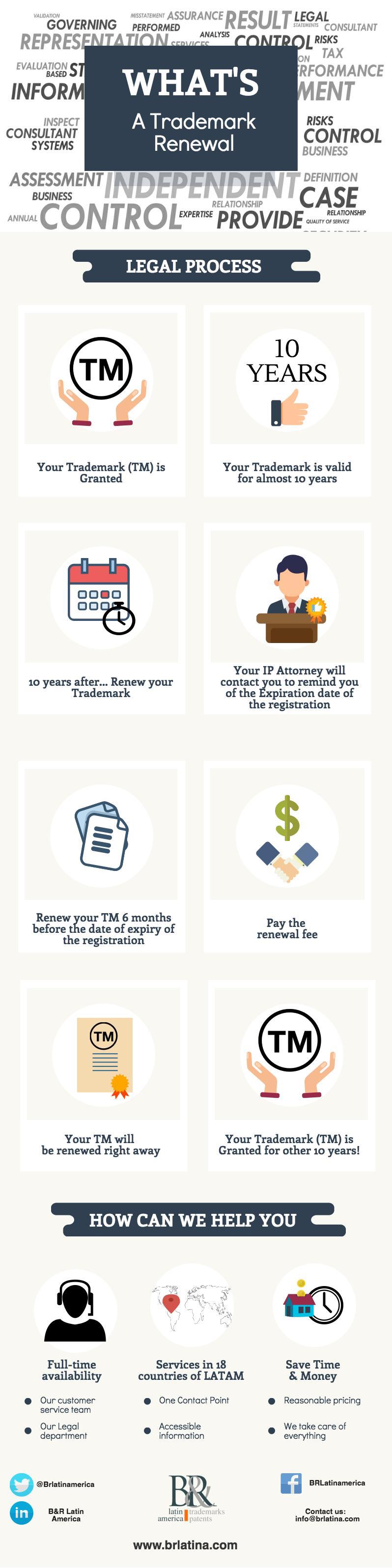 Here's a quick summary of what is the process you should do to file a Trademark Renewal.