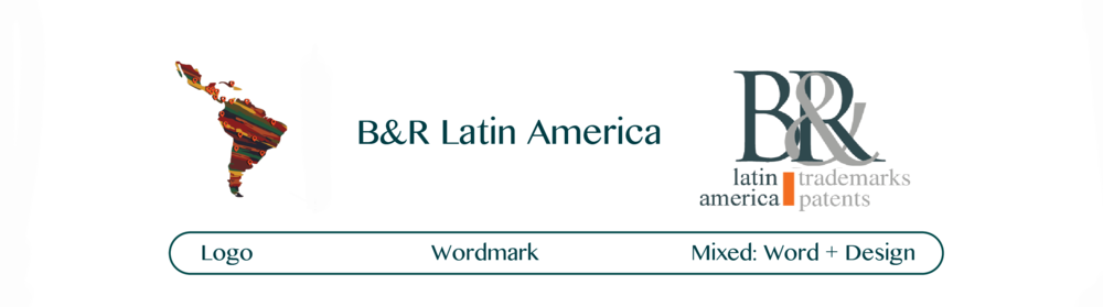 type of trademarks in Mexico