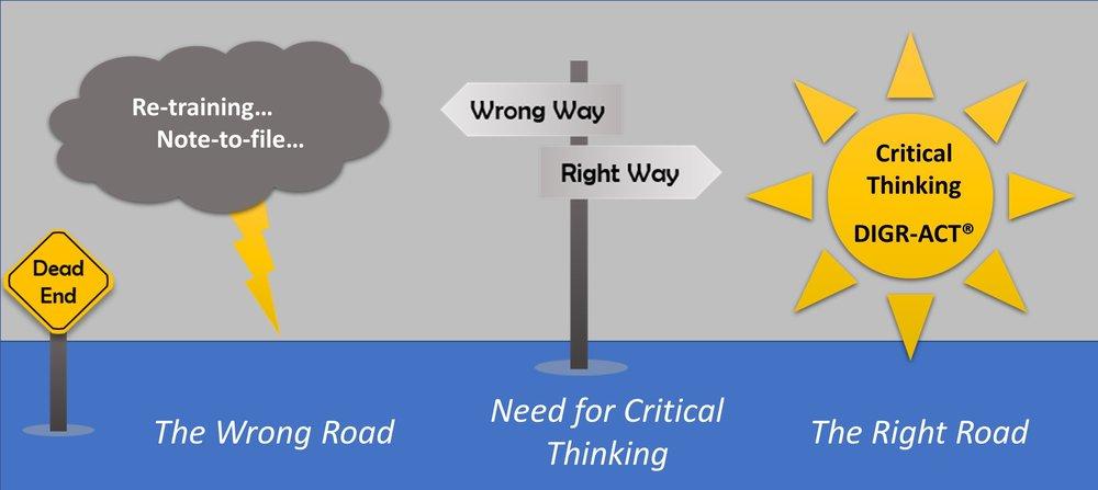 Right Road Wrong Road.jpg