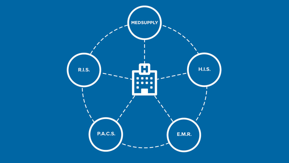 mdt-ecosystem.jpg
