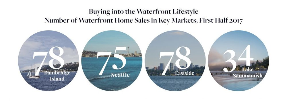 Buying-Into-the-Waterfront-1080x381.jpg