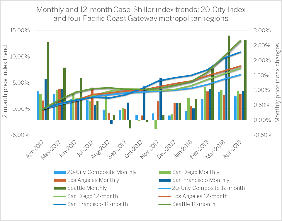 20 City Index April.png