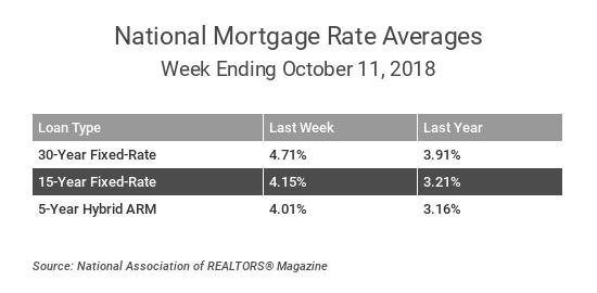 copy-interest-rates.png