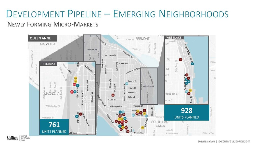 Reference:    Colliers Seattle Multifamily Team, 2018 Seattle Apartment Market Study