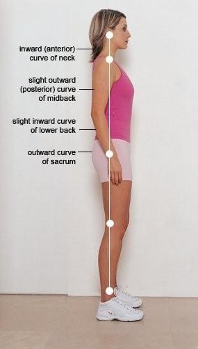 Inspiring Posture