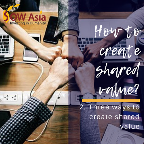 Z_2 Article_Creating Shared Value copy.png