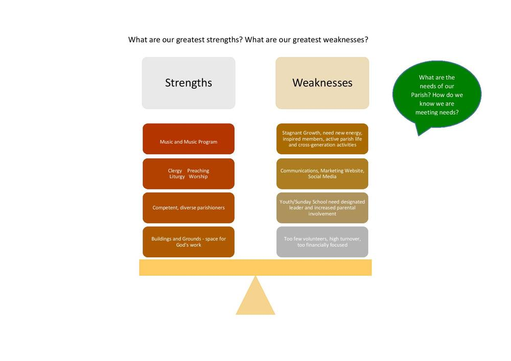 GreatestStrengths-page-001.jpg