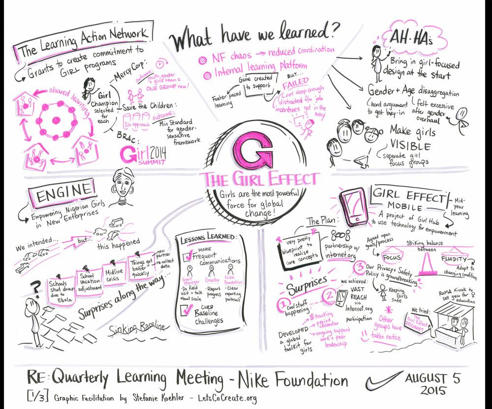 01_GirlEffect_LearningMtg_Aug2015_WEB.jpg