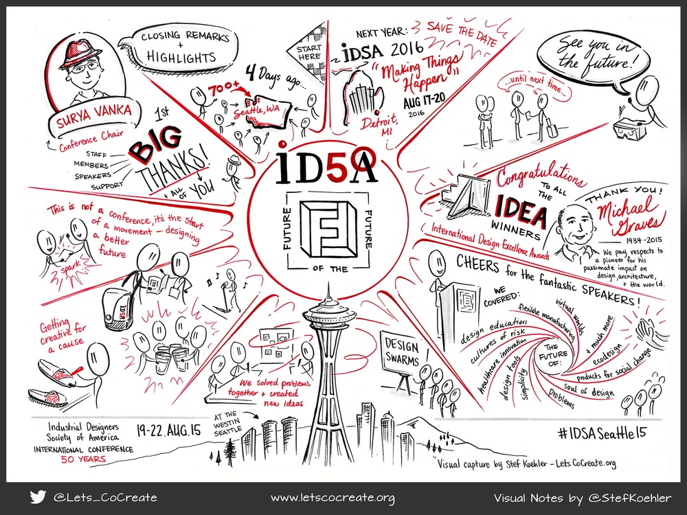International Conference for Industrial Designers Society of America, graphic recording series, 2016