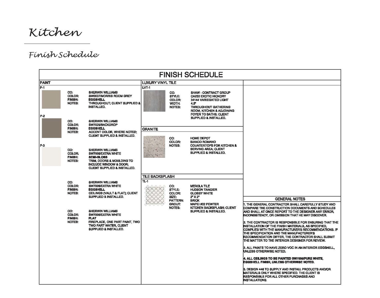 Kitchen Renovation | Spotswood, NJ — Ticket to Design