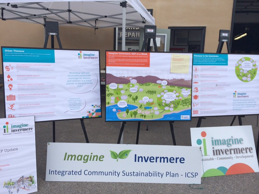 Work sample: Information boards designed for Urban Systems' 'OCP in a Week' - a week long public engagement effort aimed at getting the people of Invermere to weigh-in on an update to the Official City Plan. The boards were designed by myself, and were linked to corresponding report to Council.